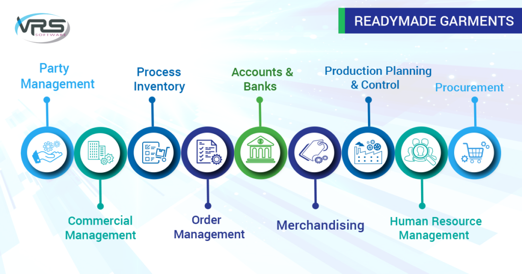 ERP Software for Garment Manufacturing Industry