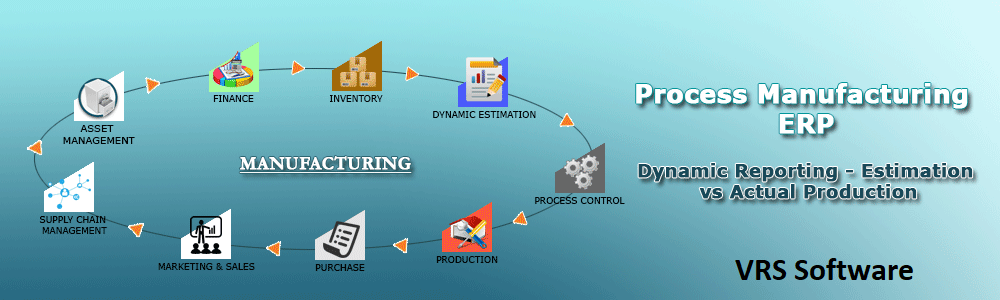 ERP Software for Garment Manufacturing