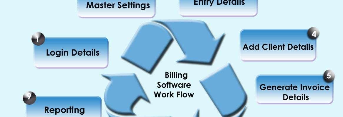 Apparel ERP Software